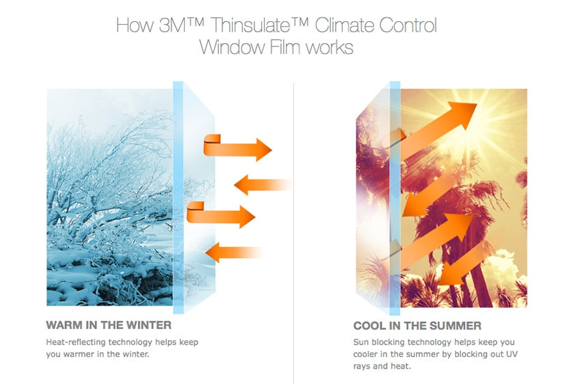 3M thinsulate window film